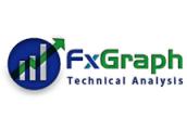 fxgraph